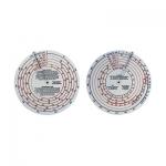 Диск для пересчета вязкости Elcometer 2400