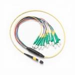 Отводящий шнур Fluke Networks SBKC-MPOAPCU-LCAP