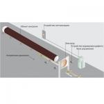 Система контроля качества защитных покрытий труб в поточном производстве Константа-КПТ
